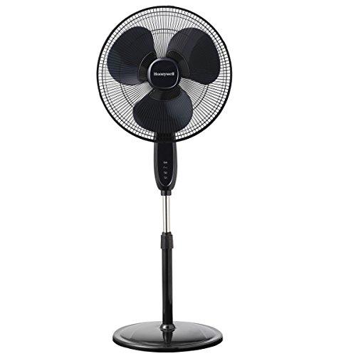 7) Honeywell Double Blade Pedestal Fan